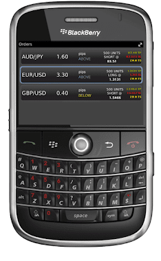 MetaTrader 4 for Blackberry