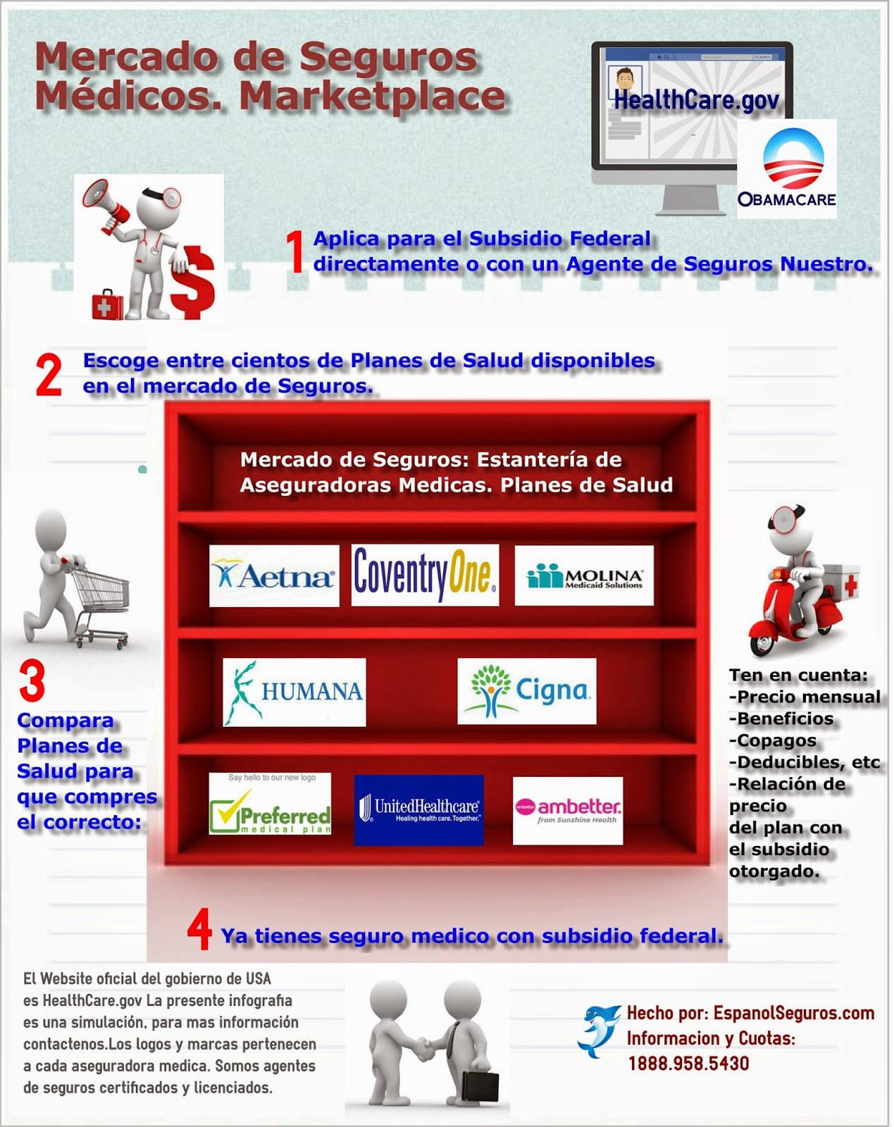 Conoce Como Aplicar a Obamacare Houston TX