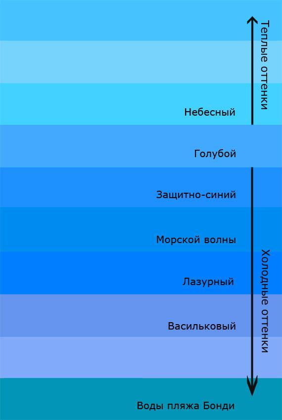 Темно-синий цвет как сделать