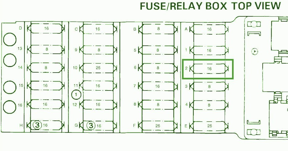 Fuse Box Diagram Mercedes E 300 1994