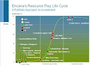 Credit Suisse Conference: Encana Presentation