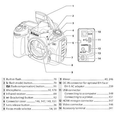 nikon d70 user manual english