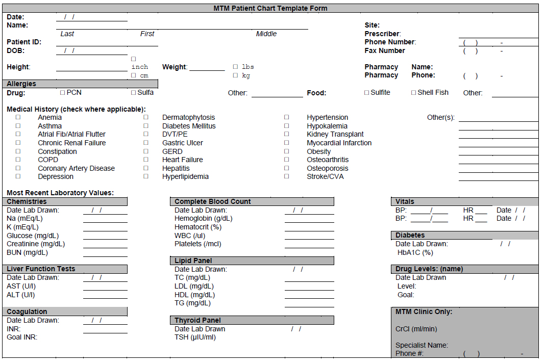 site visit form template .