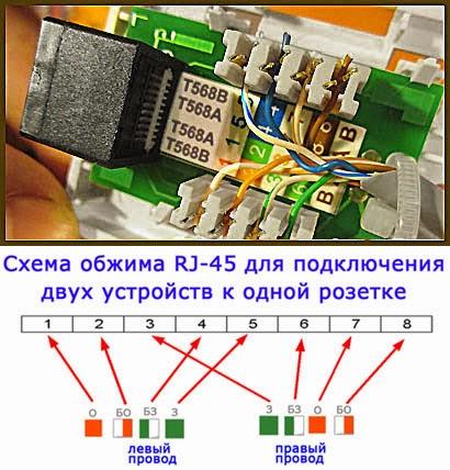 Установка сетевых розеток rj-45 своими руками 61