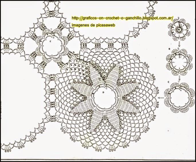 PATRONES=GANCHILLO = CROCHET = GRAFICOS =TRICOT = DOS AGUJAS: LINDOS ...