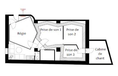 Le plan du studio d'enregistrement Medusa Prod à Marseille