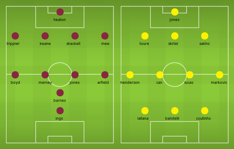 Possible Line-ups, Stats, Team News: Burnley vs Liverpool