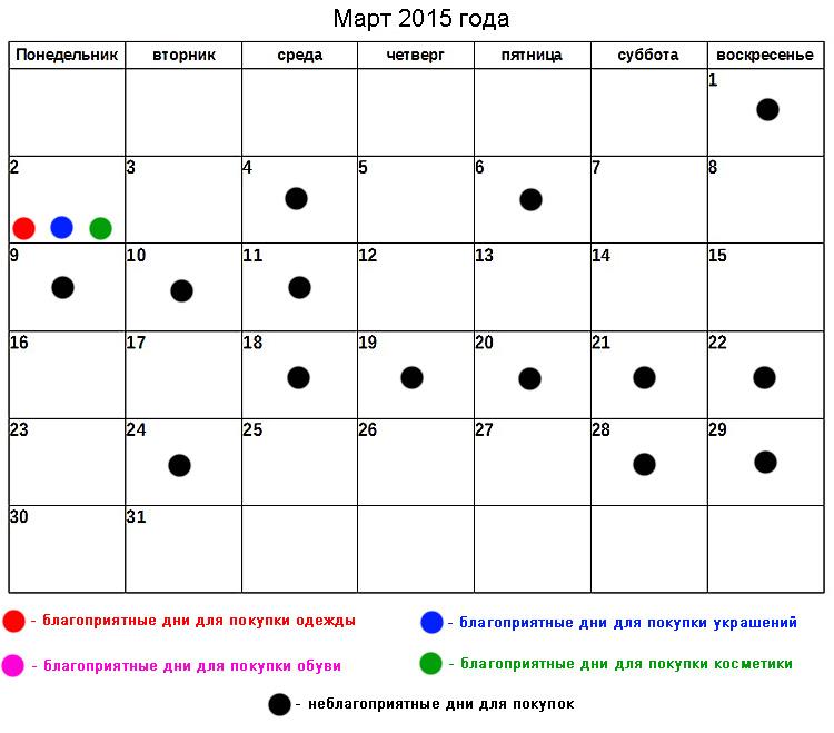 Лунный календарь посадок картофеля 2017 года благоприятные дни