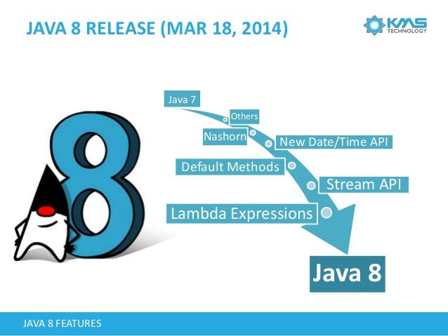 Bahasa Pemrograman Java 8