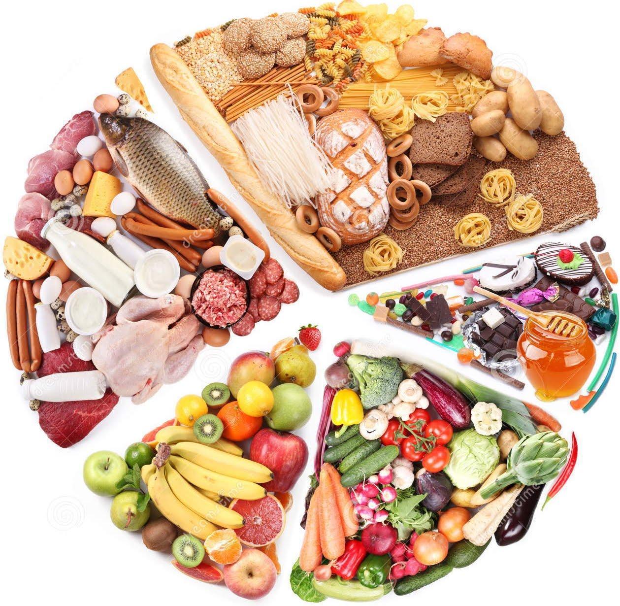"""""""Cada alimento tiene un valor físico, psicológico, simbólico y energético""""."""