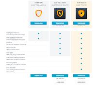 Avast 9 internet security free Crack + license key (working till 2050)