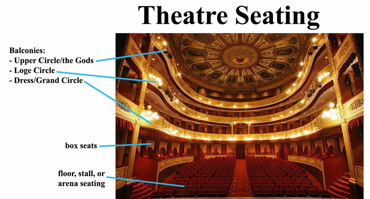 Umk art culture theatre vocabulary for What s playing at the terrace theater
