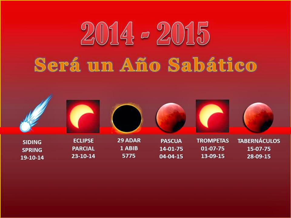 Eclipse parcial del Sol del 23 de Octubre de 2014 (México)