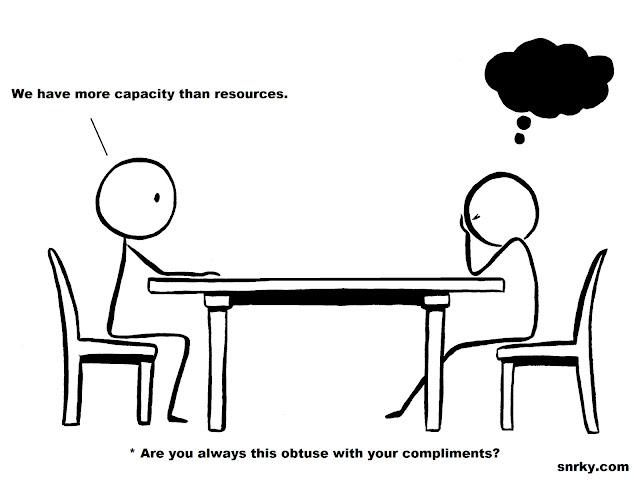 We have more capacity than resources.