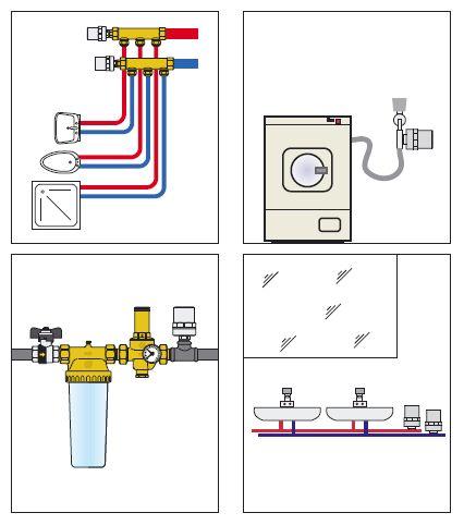 Consigli pratici come eliminare il colpo d 39 ariete for Isolamento del tubo di rame dell acqua calda