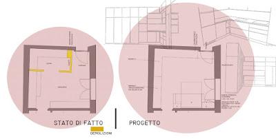 La demolizione del ristrutturazione a Milano