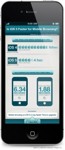 iOS 4 vs iOS 5 Browser on iPhone 4