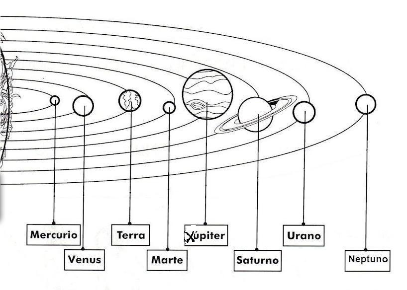 Para ir empezando.: O Sistema Solar.