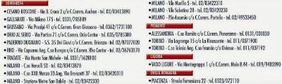 Lista dei negozi Trony Ex-Darty che si trovano nelle regioni del nord Italia