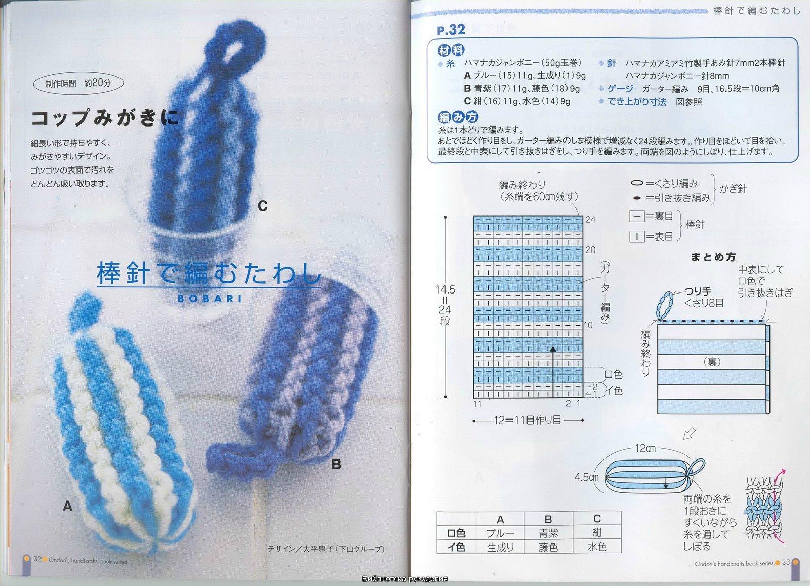 Детские мочалки игрушки крючком схемы и описание для начинающих