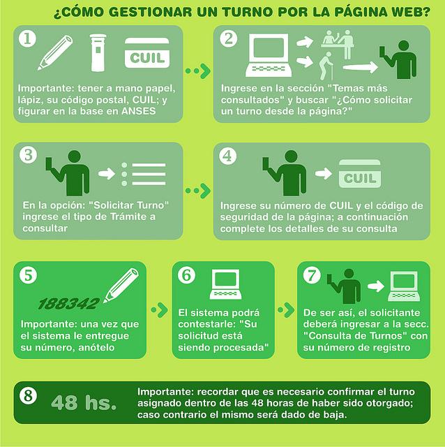 anses internet formulario solicitar turno anses internet jpg para ...