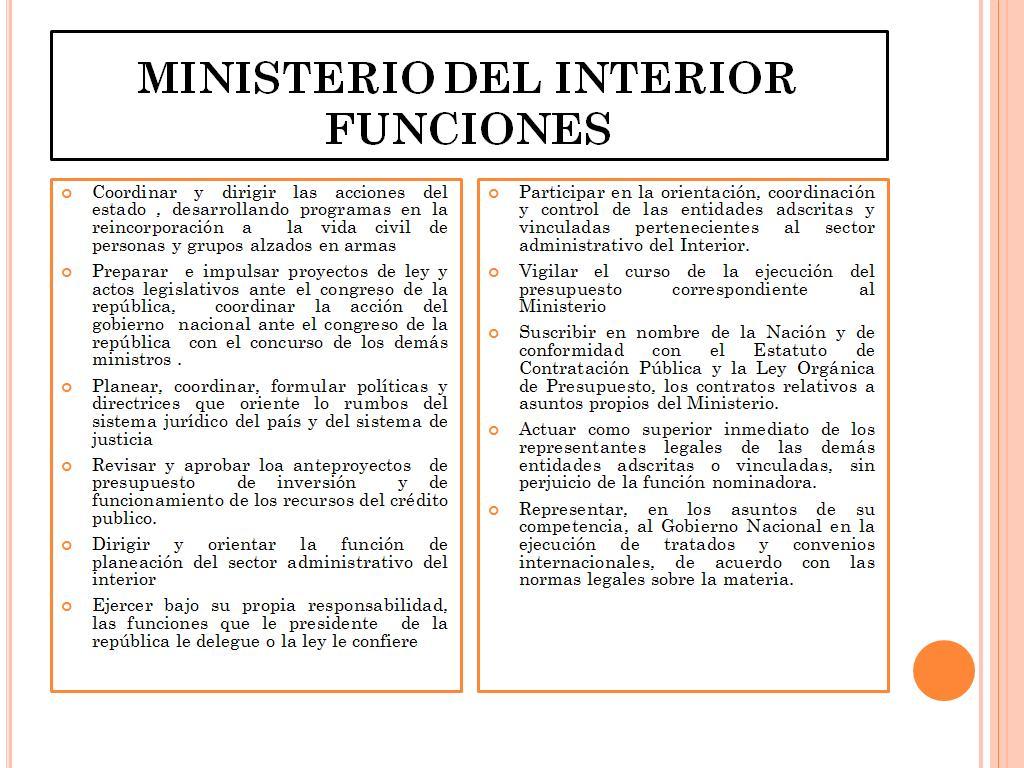 Organigrama del gobierno nacional ministro de justicia for Correo ministerio del interior
