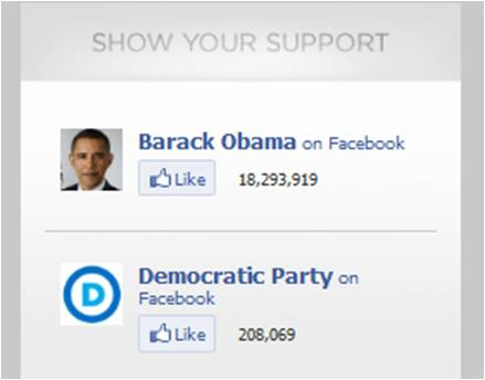 obama marketing campaign It doesn't matter who i supported or voted for or who you supported or voted for us all to learn from obama's victory 1 social media and the new rules of marketing are essential the other campaigns seemed to be fighting using the playbooks of past campaigns hillary clinton was relying on what worked to.