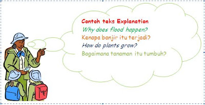 contoh-contoh draft analytical exposition