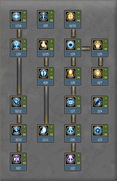 Level 40 Skill Build for Guardian in Dragon Nest:
