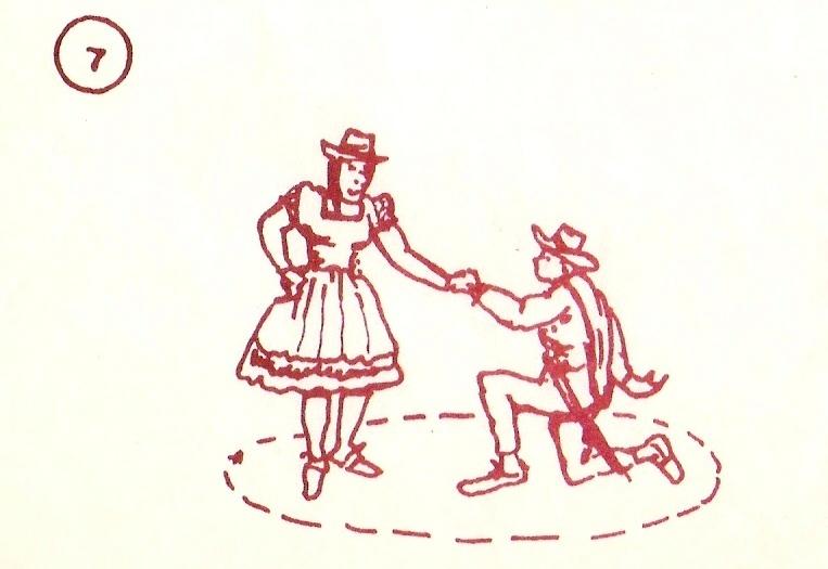 Guía Turística del Huila: Dibujo del baile Bambuco