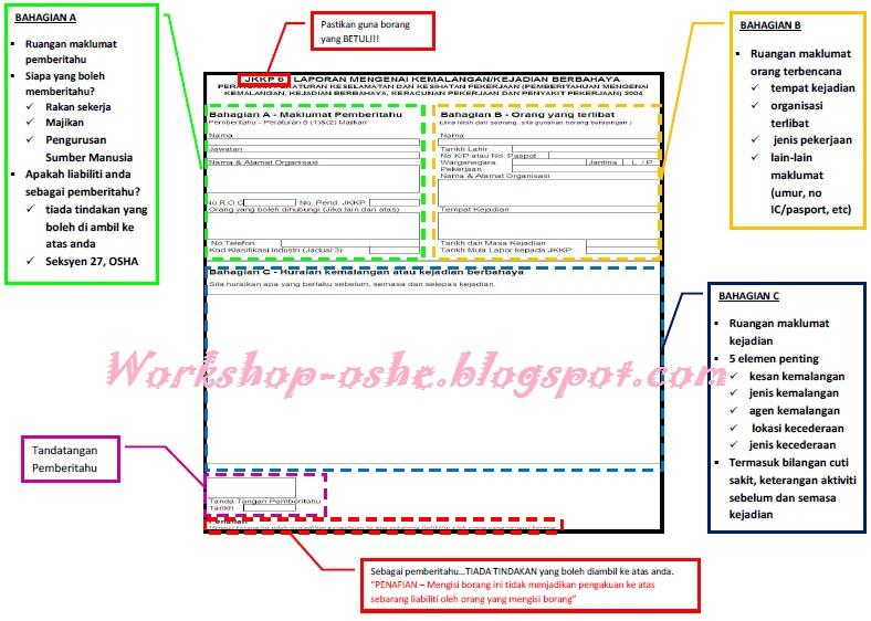 E Learning Workshop Oshe Maklumat Pada Borang Jkkp 6