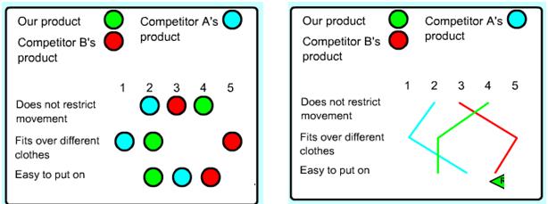 N3 nhedblog masukan lain yang dapat dimasukkan dalam matriks perencanaan ini dapat meliputi ccuart Images