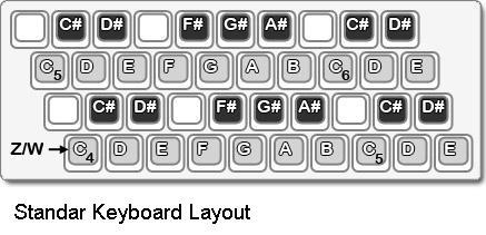 Mengetahui chord atau key di fl studio