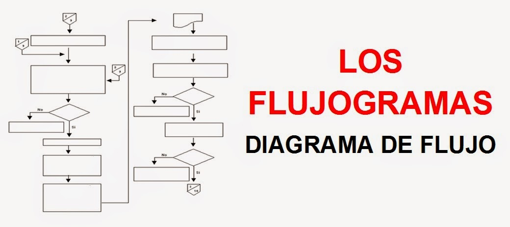 Administracin moderna flujograma flujograma ccuart Images