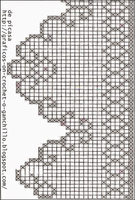 Graficos Gratis de Crochet a Crochet Con su gr Ficos