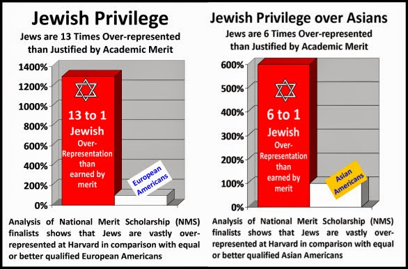 Image result for jews in harvard