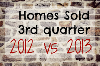 Homes Sold 3rd Quarter 2012 vs 2013