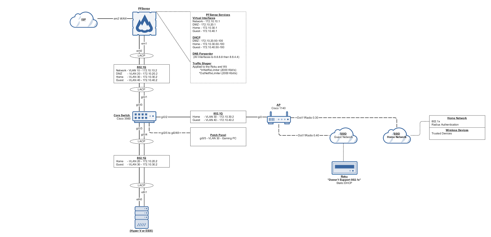Related image with network topology fully connected network topology diagram network