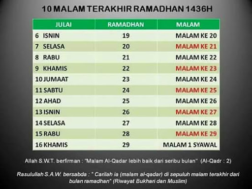 10 malam akhir ramadhan