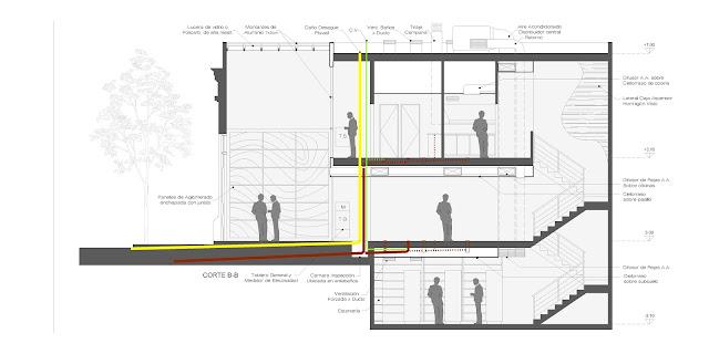 Ejemplos de plantas y cortes esc 1 100 equipamiento b for Cortes arquitectonicos