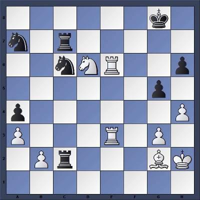 Les Blancs jouent et matent en 8 coups - Niveau Fort