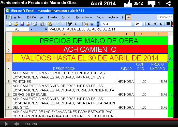 Formatos y modelos legales achicamiento abril 2014 - Precio vallas de obra ...