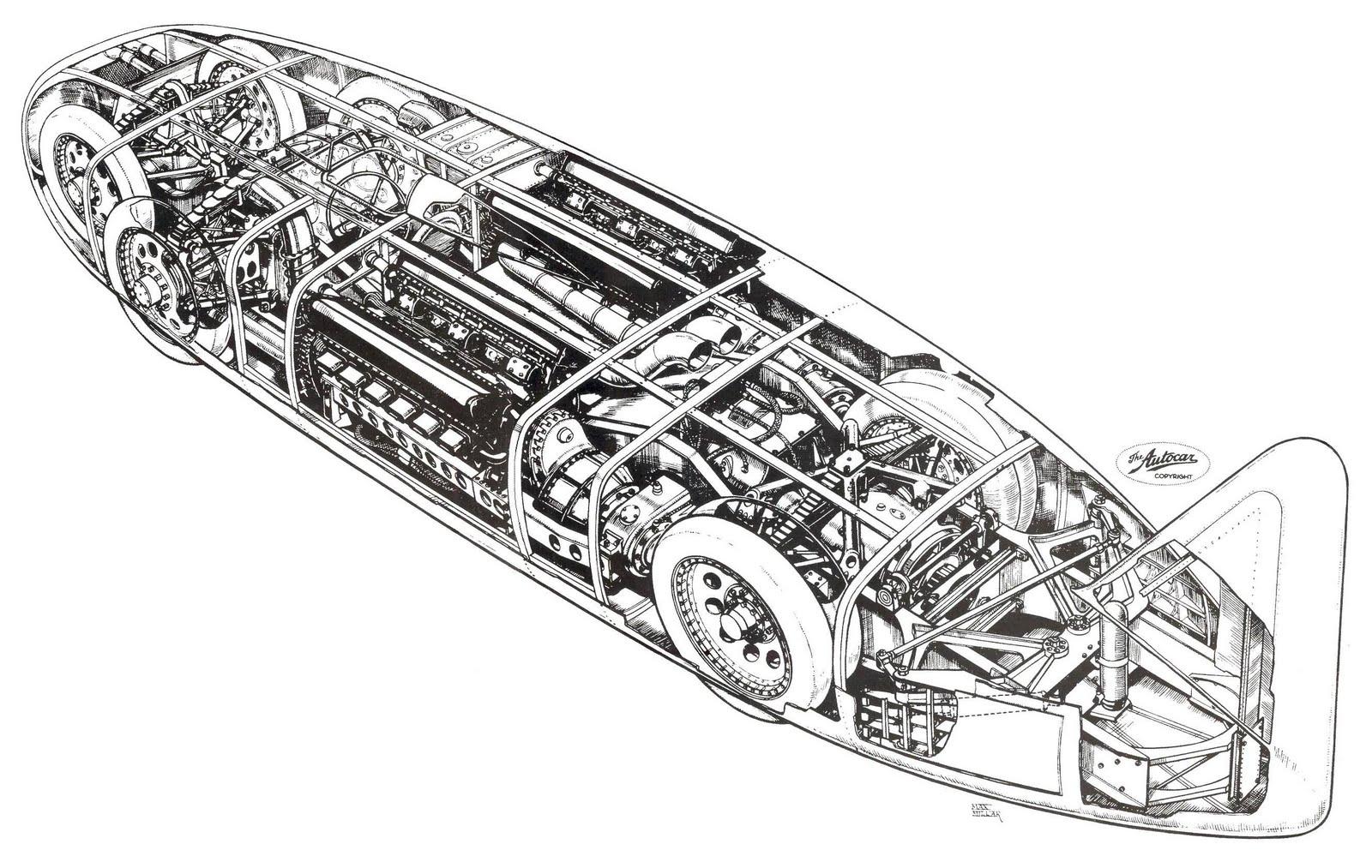 Auto Neurotic Fixation Cutaway Friday Thunderbolt Land Speed Record Car
