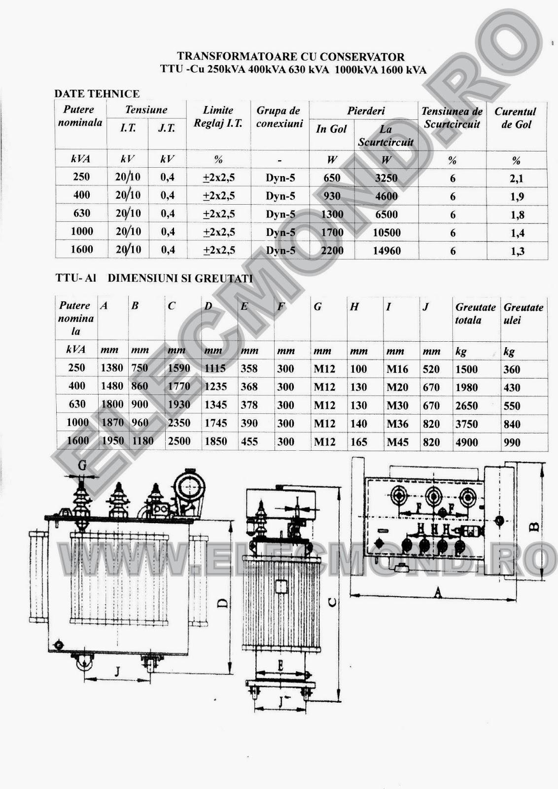 DATE TEHNICE TRANSFORMATOARE CU CONSERVATOR CUPRU 250 kVA 400 kVA 630 kVA 1000 kVA 1600 kVA
