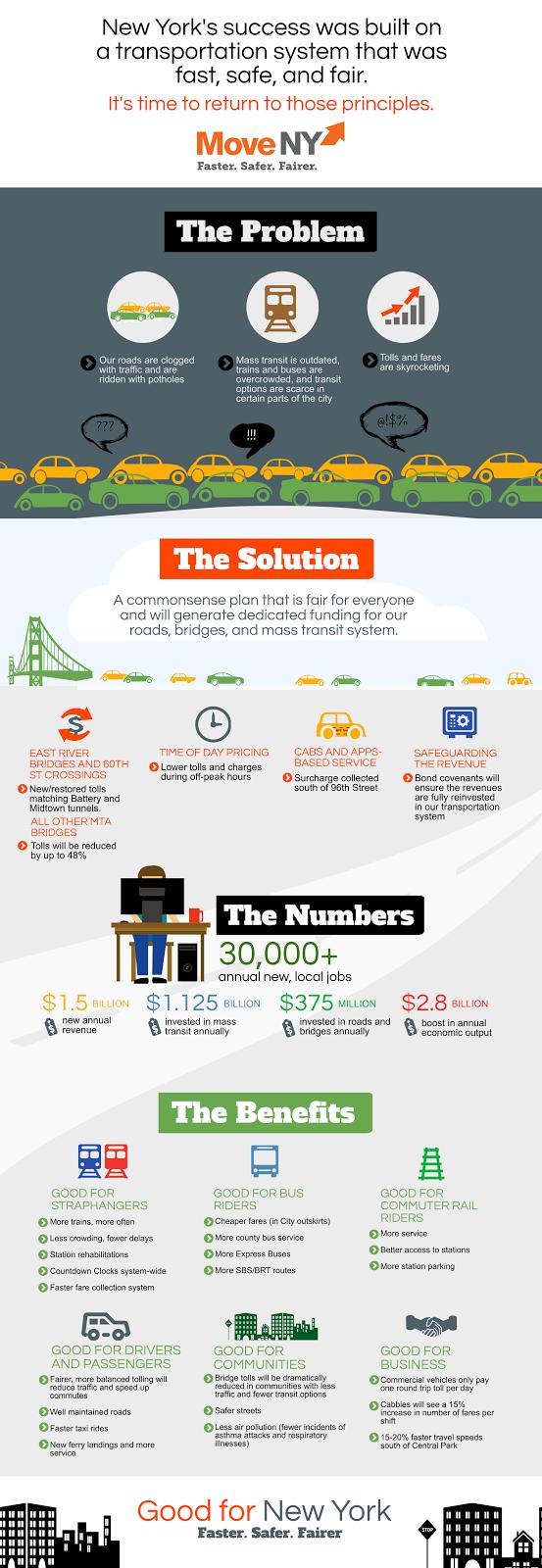 Move NY Infographic