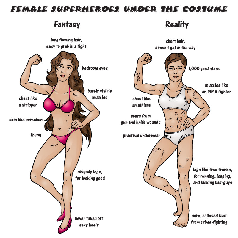 Buff Superheroes Make Men Feel Stronger; What About Women? Disney Characters Female Names