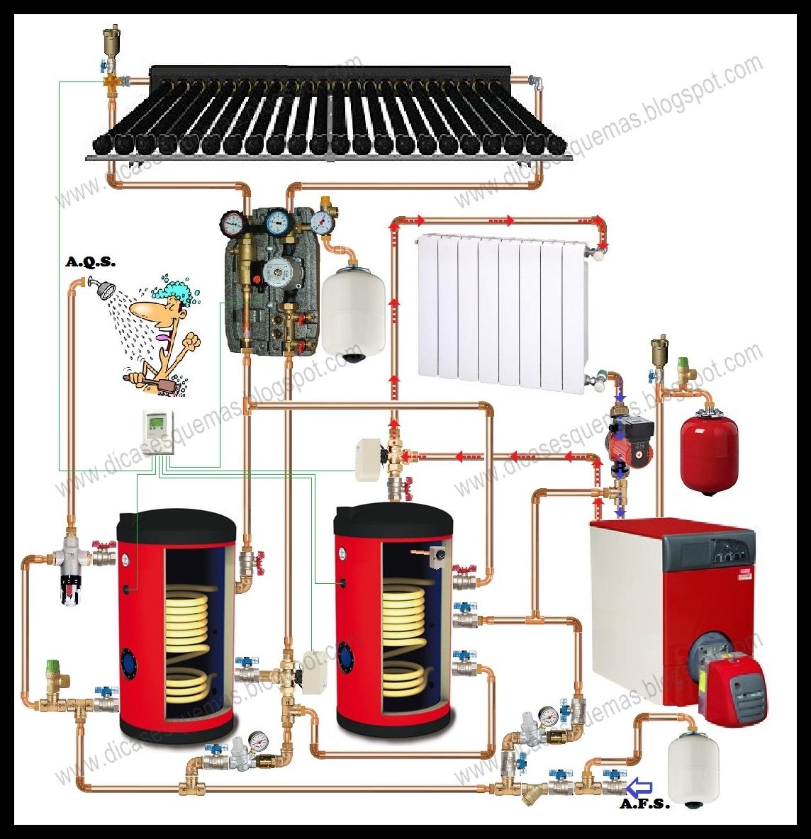 Esquema do principio de funcionamento hidráulico e elétrico de um  #BC0F1A