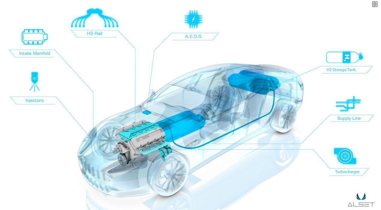 voiture du futur le moteur hydrog ne une id e relanc e avec aston martin pour les 24 h du. Black Bedroom Furniture Sets. Home Design Ideas