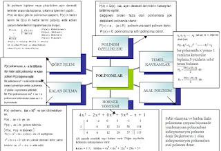 İzmir özel ders polinomlar kavram haritası