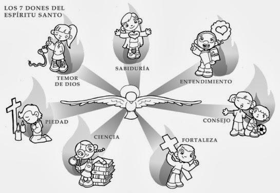 Gifs y Fondos Paz enla Tormenta ®: IMAGENES DEL ESPÍRITU SANTO PARA ...